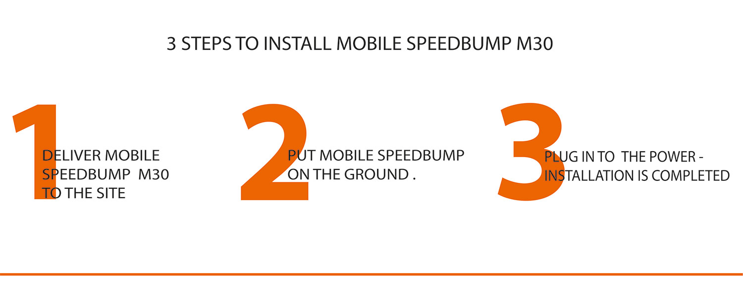 3 steps to install mobile speedbump